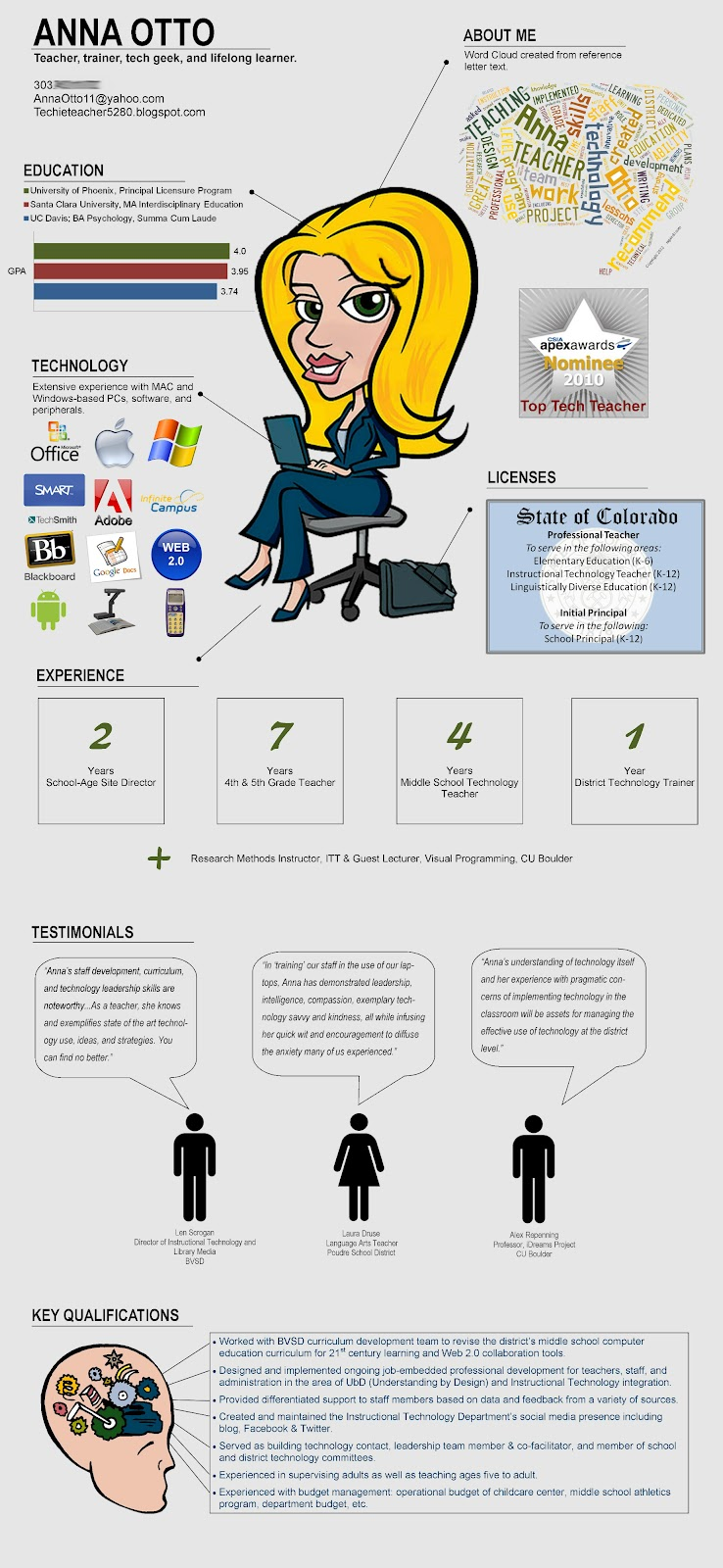 Teacher infographic resume