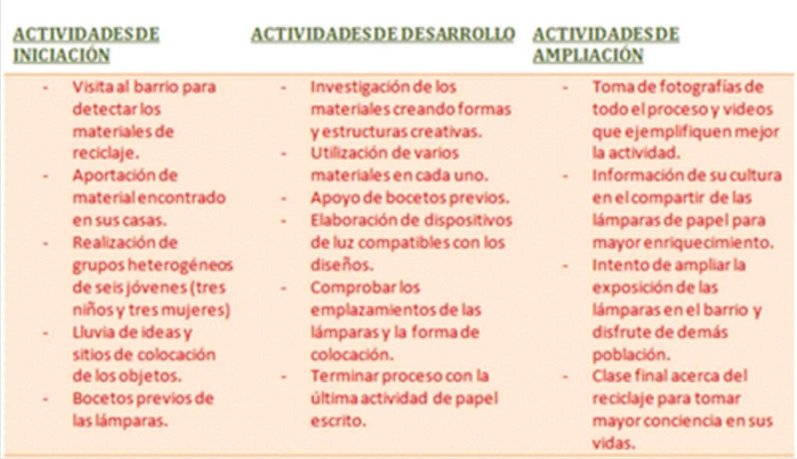 Intervención educativa: ¿Qué es un proyecto de intervención? por ...