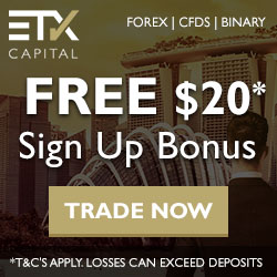ETX Binary Options London based Broker