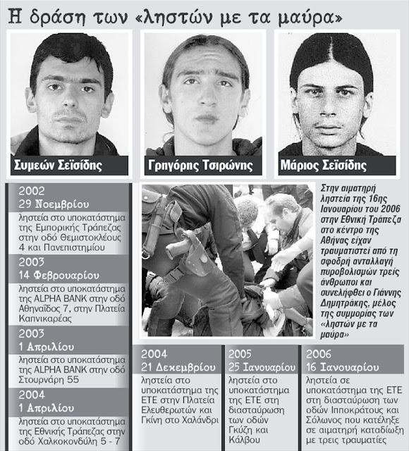 O παλιός καλός ΣΥΡΙΖΑ τώρα που θα υπογράψει το νέο μνημόνιο ανησυχεί μήν ξεχάσουμε και τις τρομοεπαναστατικές του καταβολές