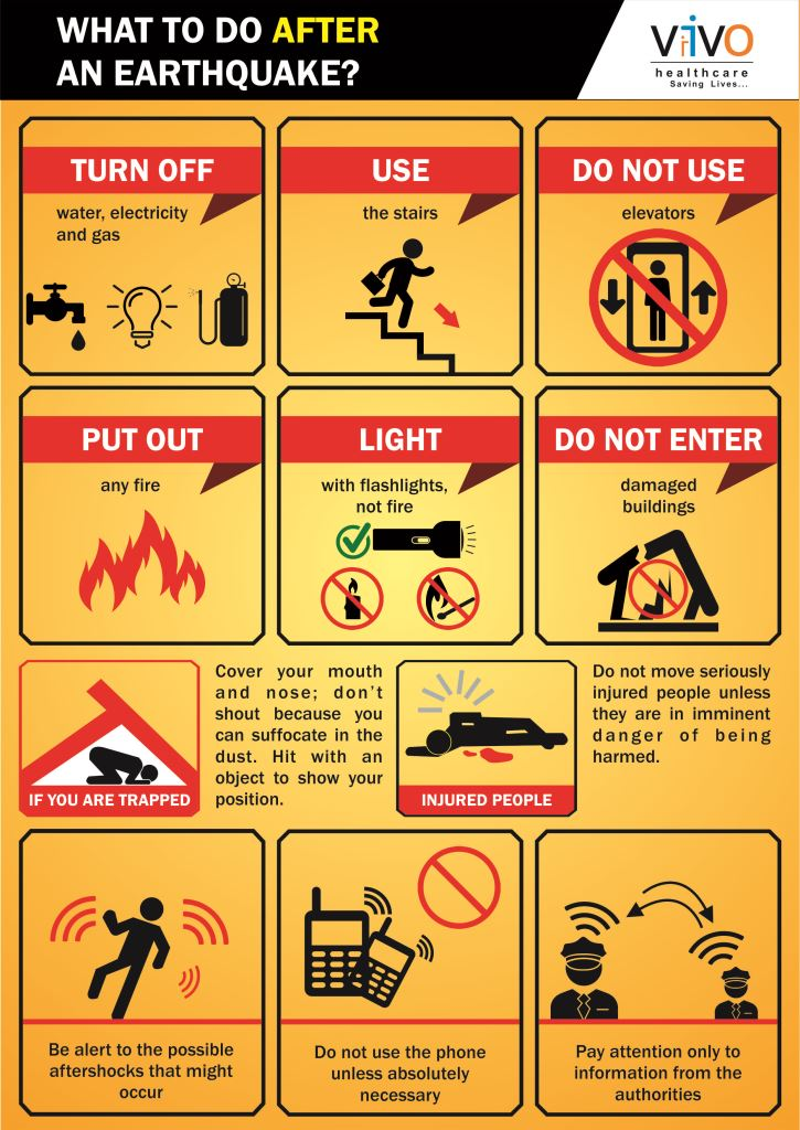 Other Do's And Don'ts Other Do's And Don'ts new images