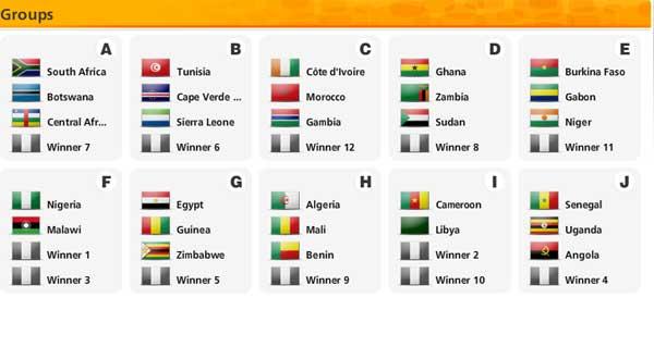 مجموعات قرعة تصفيات كأس العالم صص.jpg
