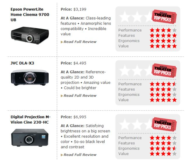 How to Choose the Right Projector