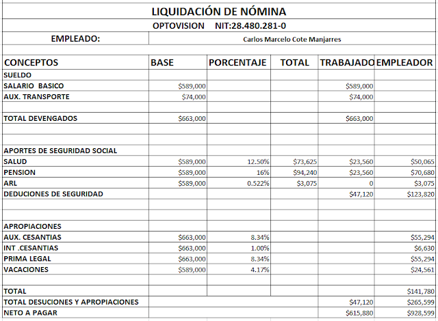 Nomina Conceptos Liquidacion Y Terminacion De Contrato