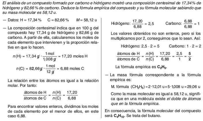 Ejemplo de formula empirica y formula molecular