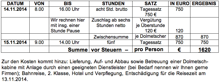 (Tagessatz 750 Euro) hoch 2 plus Überstundenzuschlag (ab sechs Stunden netto) von 120 Euro pro Dolmetscher(in) vor Steuern plus Nebenkosten (Technik, Reise, Kost/Logis), Reisezeitvergütung am 12.11.