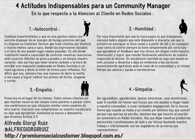 4 Actitudes Indispensables para un Community Manager