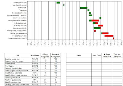 gantt chart template excel 2010
