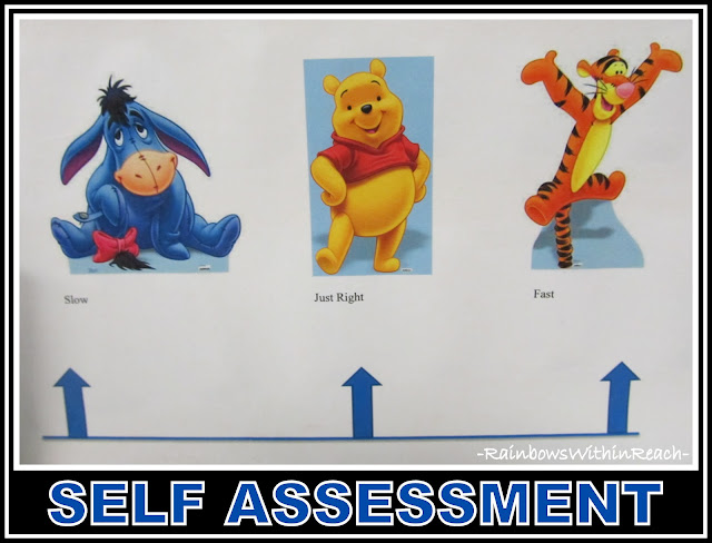 photo of: Self Assessment Tool for Children: Spectrum of Activity in Winnie-the-Pooh Characters