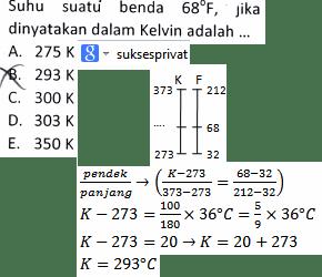 Cara Ubah Suhu Fahrenheit ke Kelvin