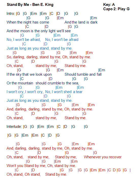 TalkingChord.com: Ben E. King - Stand By Me (Chords)