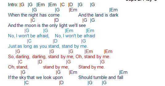 Talkingchord Ben E King Stand By Me Chords