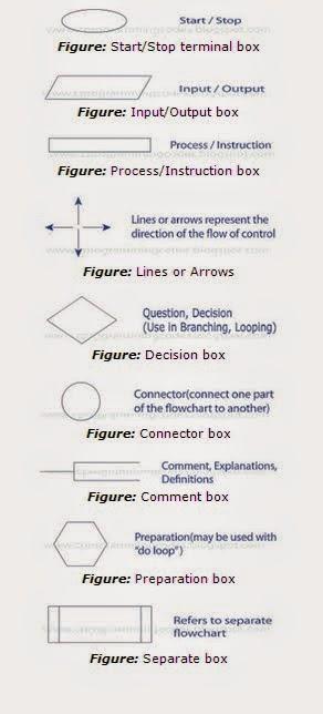 c program for fibonacci series pdf