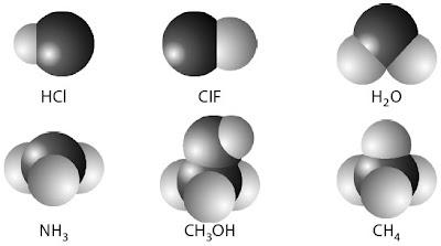 Biloks total molekul-molekul sama dengan nol