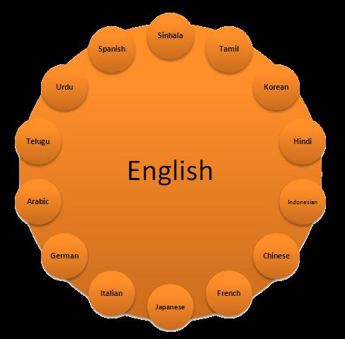 WIDHURA Dictionary 2014
