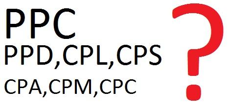 APA ARTI PPC,CPA,CPM,CPC,PPD,CPL,CPS DUNIA BLOGGING