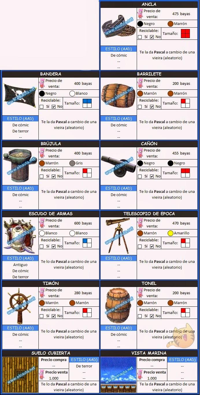 Etiquetas Tema barco pirata