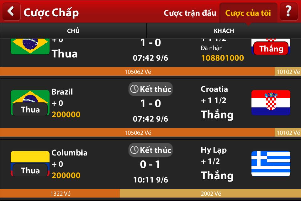Tai iWin cuoc World Cup 2014