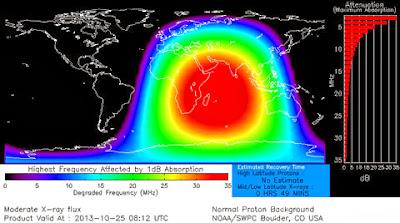 llamarada solar X1.7 y, de inmediato, ha desencadenado fuertes apagones de radio en la escala R3 de NOAA, 25 Octubre 2013
