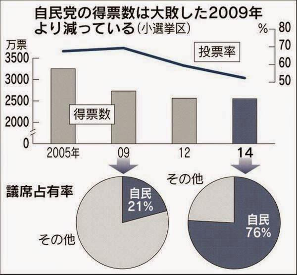 http://www.doro-chiba.org/nikkan_dc/n2014_07_12/n7823.htm