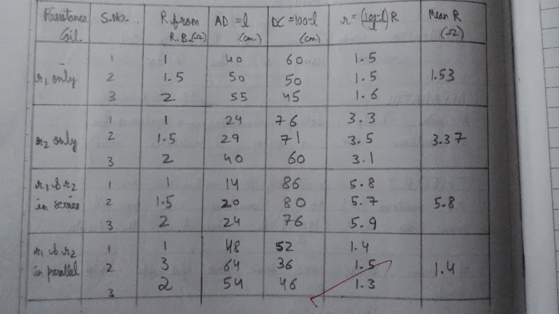 Cbseclass 12thphysics practical file readings i measure the unknown resistances x1and x2 separately using the procedure explained in experiment 2 after making the suitable connections as done in keyboard keysfo Choice Image