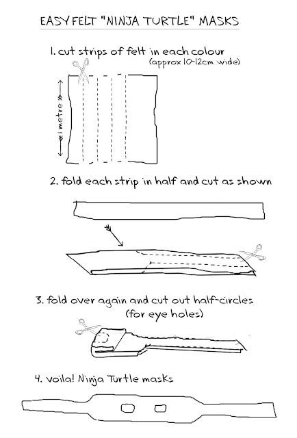 How to make felt Ninja Turtle masks (party favors)