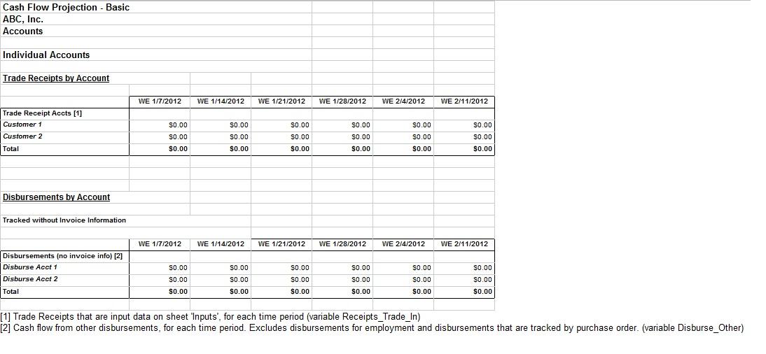 cash flow analysis template template sample. Black Bedroom Furniture Sets. Home Design Ideas
