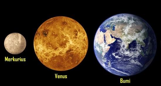Sebab Ilmiah Merkurius dan Venus Tak Punya Satelit