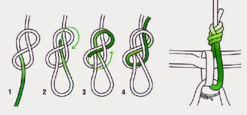 Video c mo hacer un nudo de 8 y encordarse correctamente - Como hacer ochos de punto ...