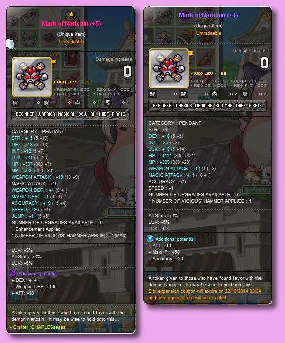 maplestory night lord equipment guide