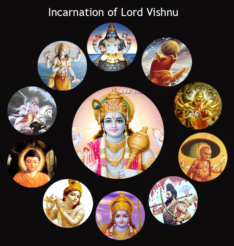 Chinmaya Vrindavan Third Grade: Incarnations of Lord Vishnu