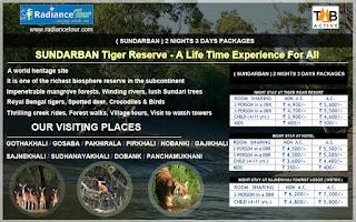 """<img src=""""sundarban.gif"""" alt=""""Sundarban Tour"""">"""