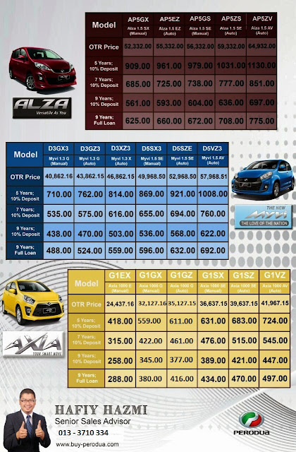 Pricelist Perodua 2015