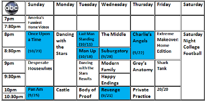The Fall 2011 Abc Tv Schedule