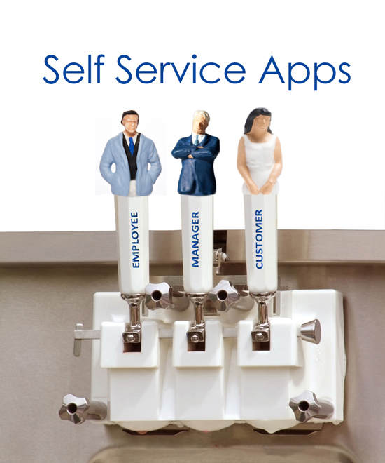 PSFT PeopleSoft SharePoint Self Service