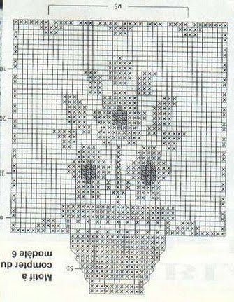 Uncinetto e crochet simpatica tenda a filet con vasi di for Lavori a filet schemi gratis