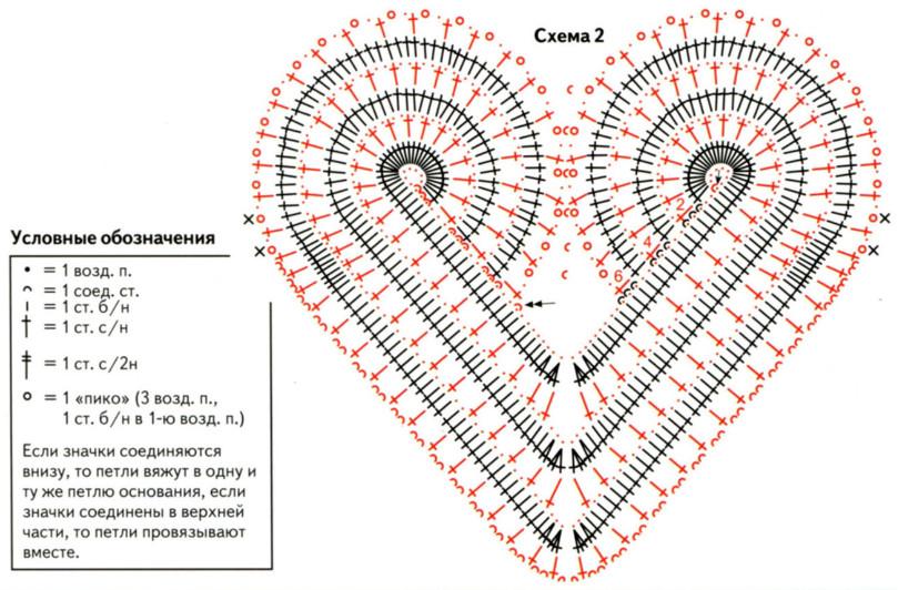 Вязаный шарф крючком из мотивов-сердец, описание вязания Вязаные шарфы.ру