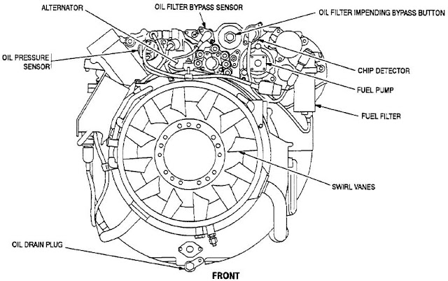 maybach  ch2 engine and related systems