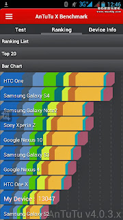 """[REVIEW] Phablet/Console iReadygo Much i5 (5"""" Quad-Core) MUCH_20131004_124639"""