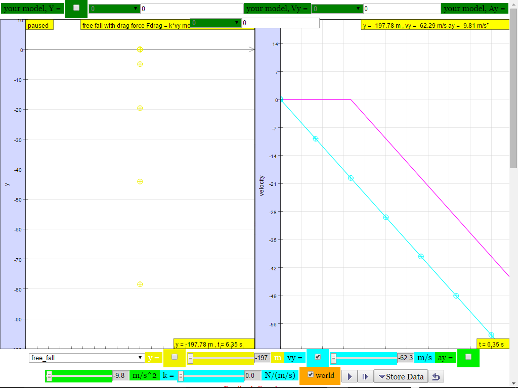 Kinematics In Y Direction Or Free Fall Javascript Html5 Applet Hunter Src Wiring Diagram From