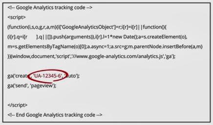 Número de identificação do Google Analytics