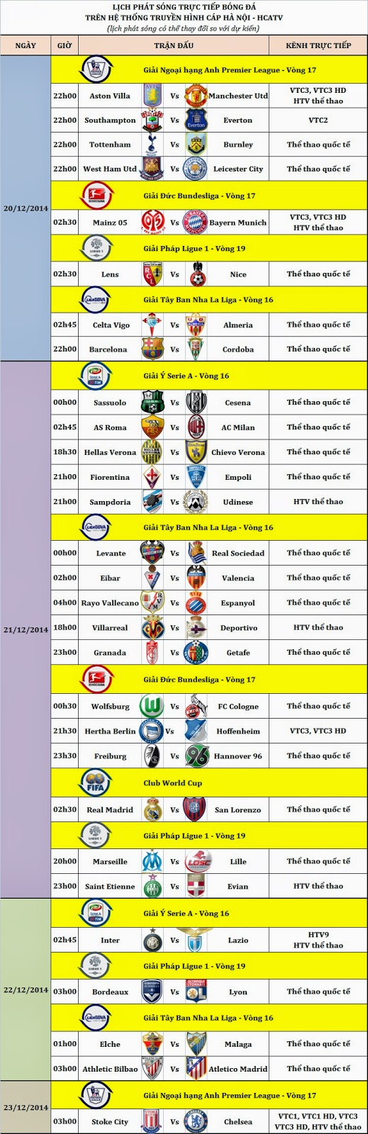 Lịch bóng đá trực tiếp trên HCATV