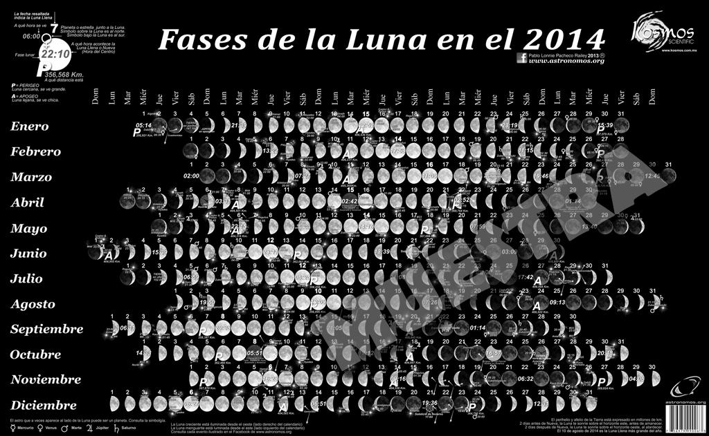 CALENDARIO LUNAR 2013-2014