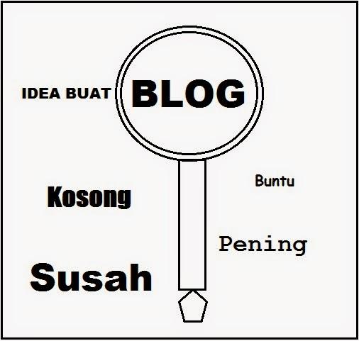 Bagaimana buat blog