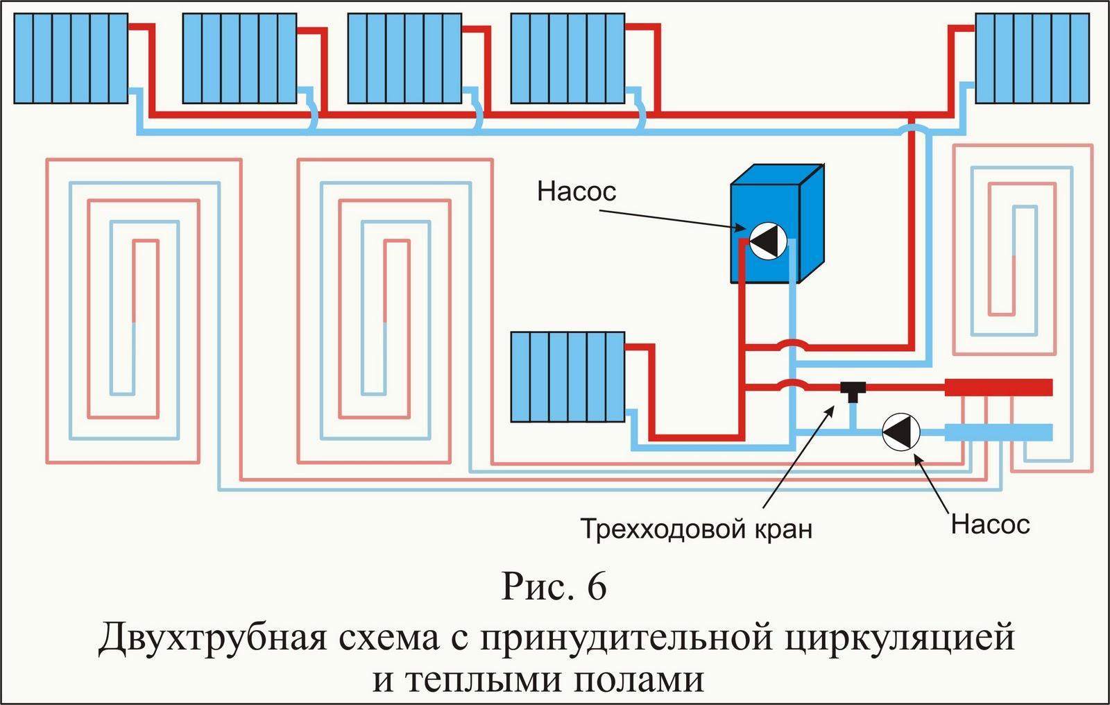 Схема системы отопления в частном одноэтажном доме своими руками 162