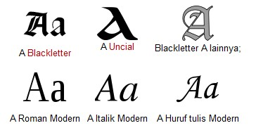 typografi huruf