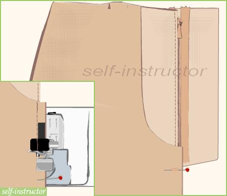 преден съединителен шев на панталон - чатал