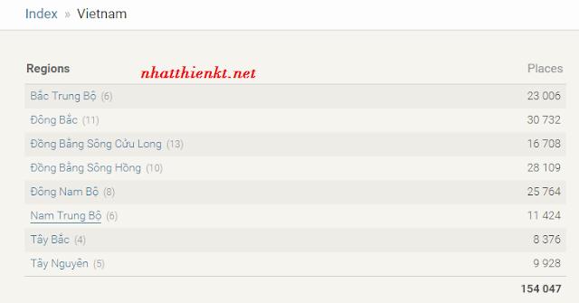 Website cung cấp Zip Code bưu điện chi tiết trên toàn thé giới