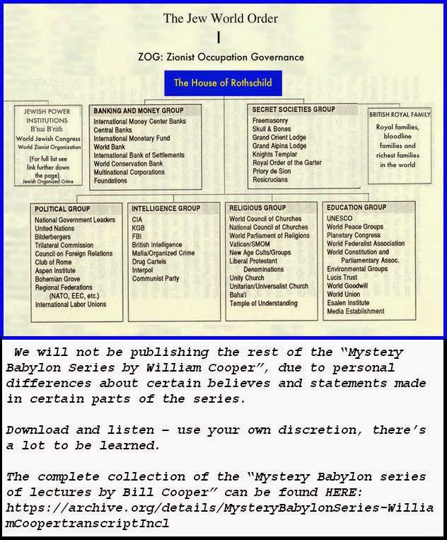 Mystery Babylon Series