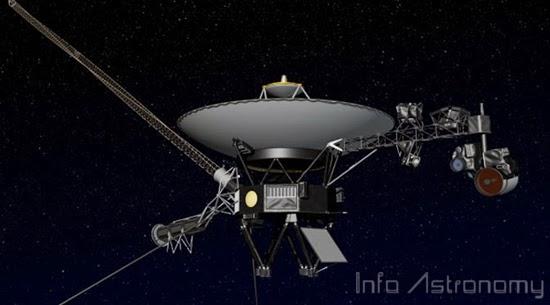 Inilah Fungsi Sebenarnya dari Wahana Voyager 1 & 2